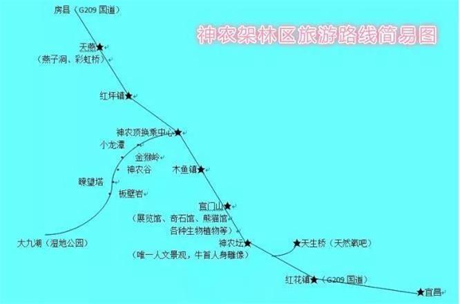 神农架旅游线路推荐,神农架旅游线路有哪些,神农架线路地图,神农架线路交通地图